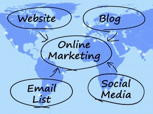 Online Marketing Diagram Showing Blogs Websites Social Media And Email Lists